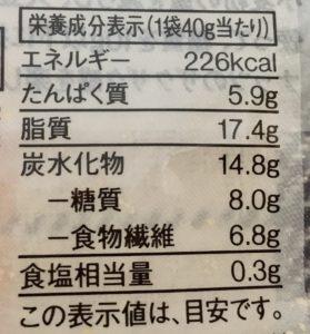 無印良品の糖質10g以下のお菓子 紫さつまいもサブレの栄養成分表示