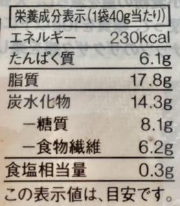 無印良品の糖質10g以下のお菓子 ショコラサブレの栄養成分表示