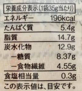 無印良品の糖質10g以下のお菓子 チーズとほうれん草のサブレの栄養成分表示