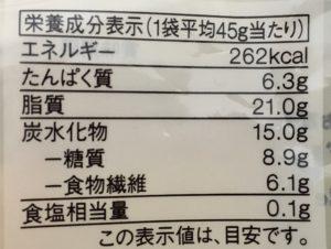 無印良品の糖質10g以下のお菓子 ごまサブレの栄養成分表示